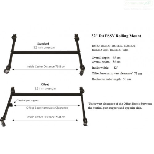 DAESSY Rolling Mount Specifications Table